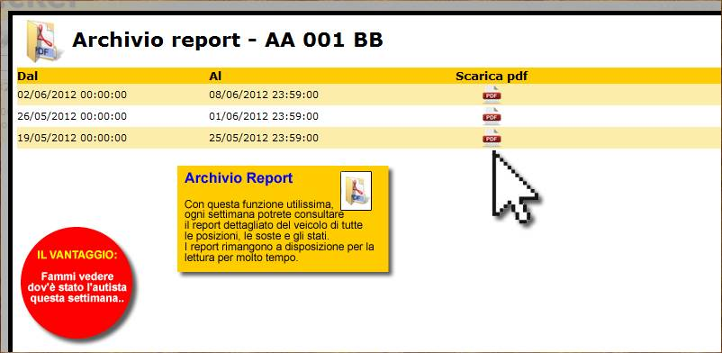 005f1_dettaglio_report_list
