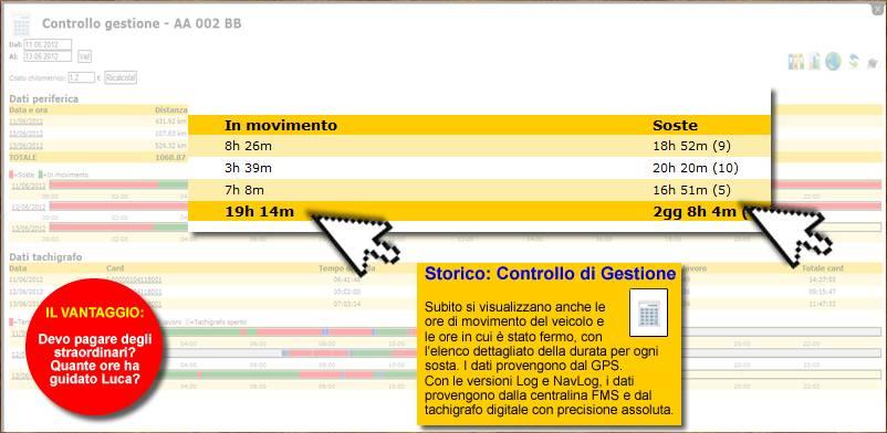 008a2_controllogest_dett